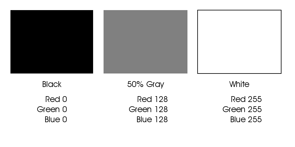 Darker values are closer to zero and lighter values are closer to 255