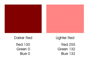 Dark Red has a different build than Light Red.