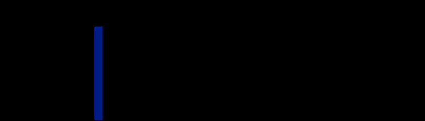 Diasec logo